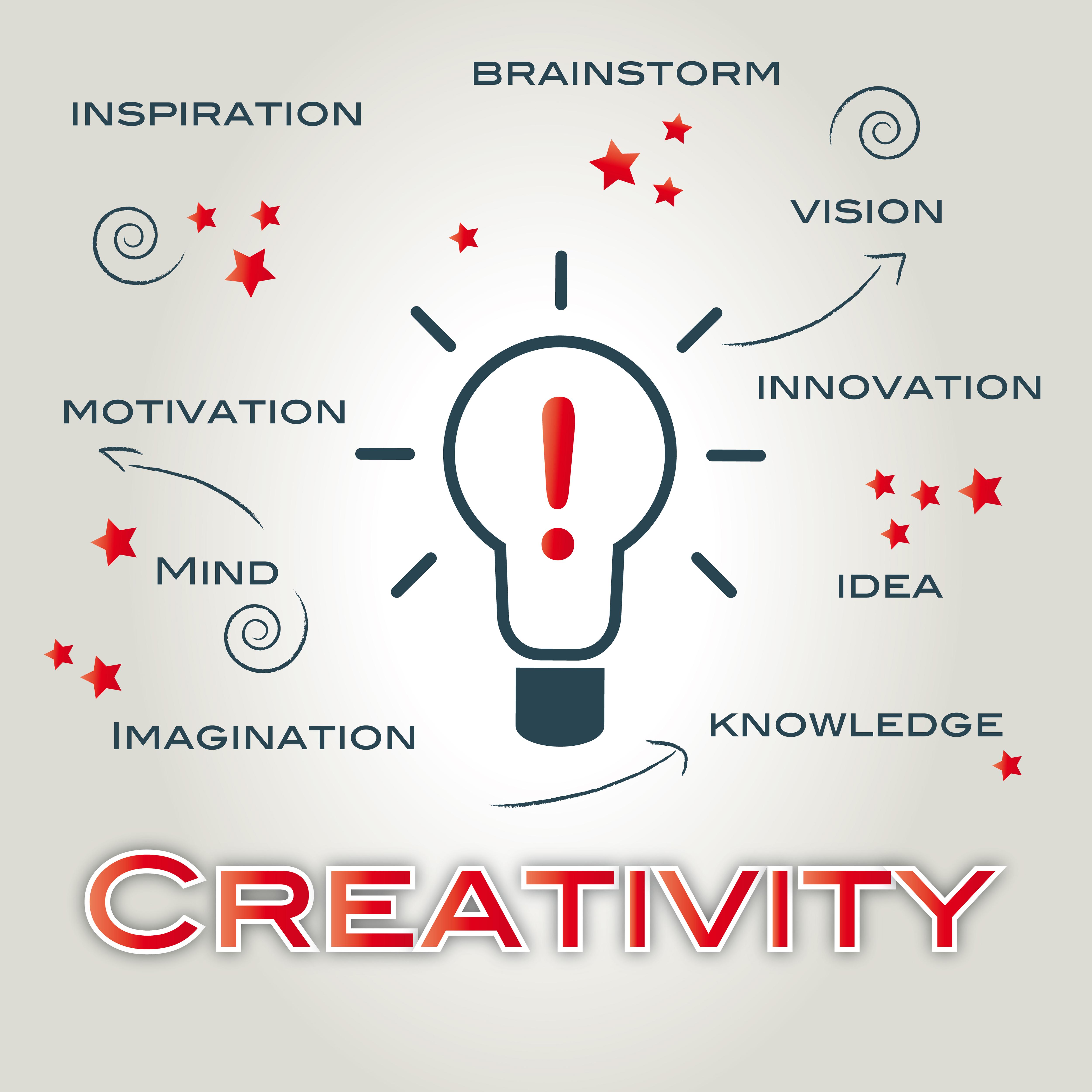KreativitŠt, creativity, strategie, erfindung, neue wege
